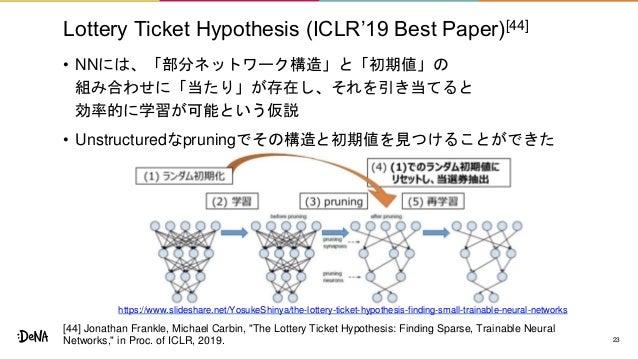 Lottery Ticket Hypothesis (ICLR'19 Best Paper)[44] • NNには、「部分ネットワーク構造」と「初期値」の 組み合わせに「当たり」が存在し、それを引き当てると 効率的に学習が可能という仮説 • U...