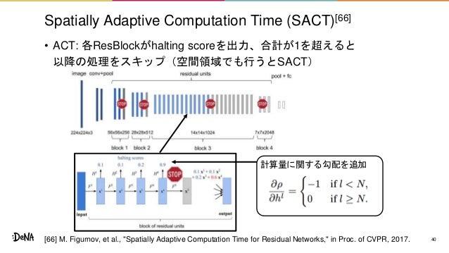 Spatially Adaptive Computation Time (SACT)[66] • ACT: 各ResBlockがhalting scoreを出力、合計が1を超えると 以降の処理をスキップ(空間領域でも行うとSACT) 40 計算...