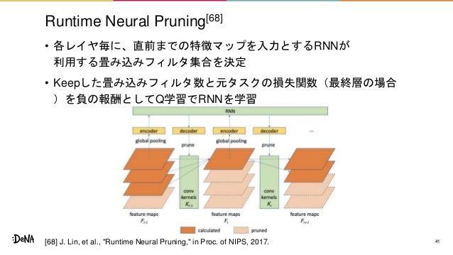 Runtime Neural Pruning[68] • 各レイヤ毎に、直前までの特徴マップを入力とするRNNが 利用する畳み込みフィルタ集合を決定 • Keepした畳み込みフィルタ数と元タスクの損失関数(最終層の場合 )を負の報酬としてQ学習...