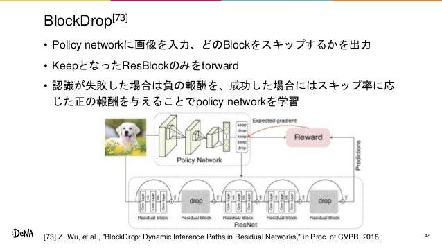 BlockDrop[73] • Policy networkに画像を入力、どのBlockをスキップするかを出力 • KeepとなったResBlockのみをforward • 認識が失敗した場合は負の報酬を、成功した場合にはスキップ率に応 じた正...