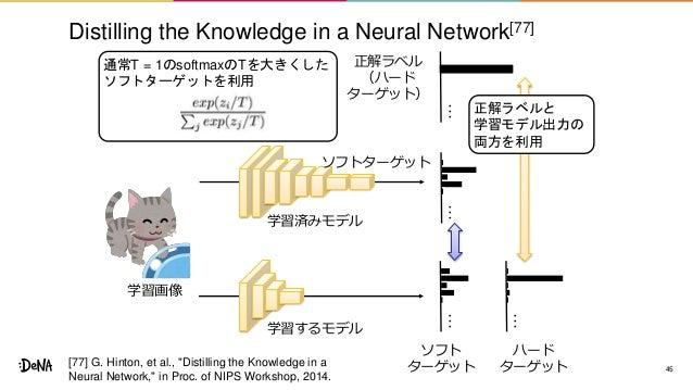 Distilling the Knowledge in a Neural Network[77] 45 …… 学習画像 学習済みモデル 学習するモデル … 正解ラベル (ハード ターゲット) 通常T = 1のsoftmaxのTを大きくした ソフ...