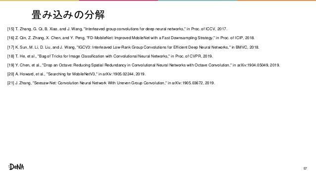 """畳み込みの分解 [15] T. Zhang, G. Qi, B. Xiao, and J. Wang, """"Interleaved group convolutions for deep neural networks,"""" in Proc. of..."""
