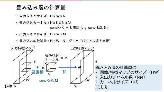 畳み込み層の計算量 • 入力レイヤサイズ:H x W x N • 畳み込みカーネル:K x K x N x M convKxK, M と表記 (e.g. conv 3x3, 64) • 出力レイヤサイズ:H x W x M • 畳み込みの計算量...