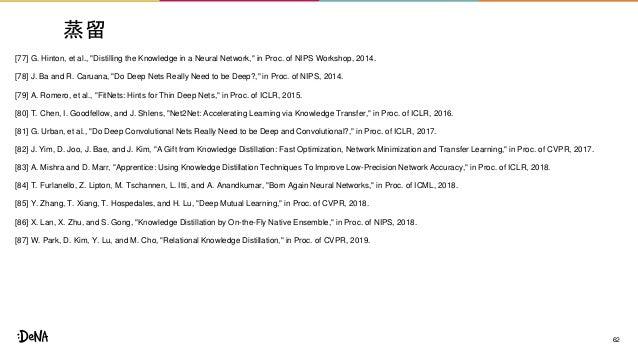"""蒸留 [77] G. Hinton, et al., """"Distilling the Knowledge in a Neural Network,"""" in Proc. of NIPS Workshop, 2014. [78] J. Ba and..."""