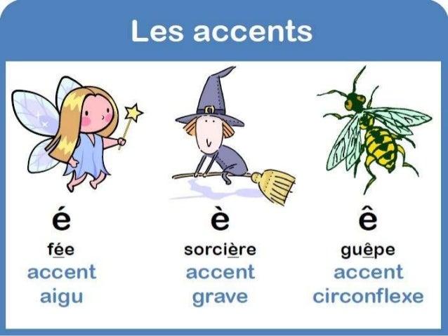 • La voyelle « e » peut recevoir différents accents qui changent sa prononciation : • l'accent aigu : é (la clé) • l'accen...