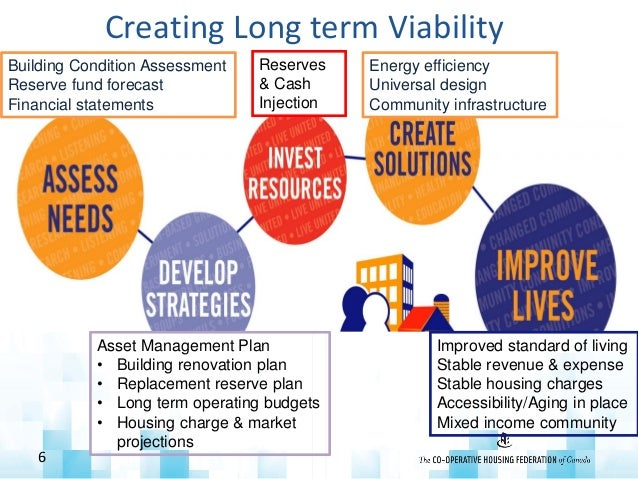 6 Building Condition Assessment Reserve fund forecast Financial statements Asset Management Plan • Building renovation pla...