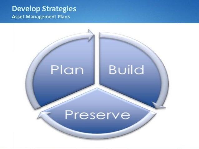 Develop Strategies Asset Management Plans An asset management plan will:  Review Building Condition Assessment (BCA)  Cr...