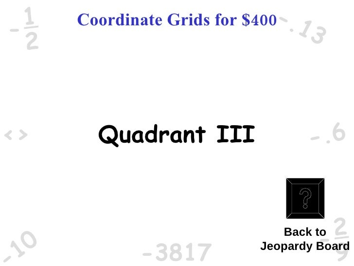 Accentuate The Negative Jeopardy