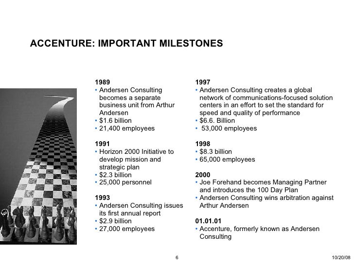 accenture vision and mission statement