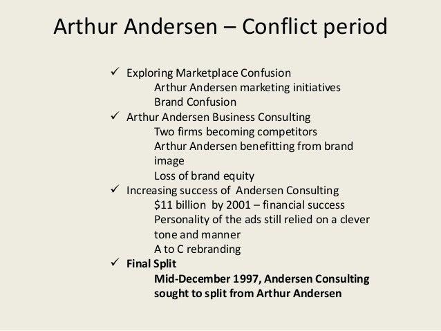 Arthur Andersen (C): The Collapse of Arthur Andersen Case ...