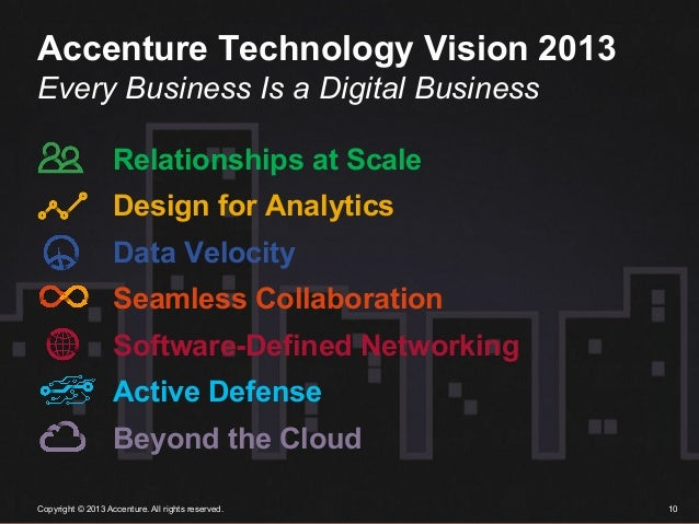 Accenture technology vision every business is