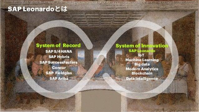 SAP Leonardo 15 System of Record SAP S/4HANA SAP Hybris SAP SuccessFactors Concur SAP Fieldglas SAP Ariba System of Innova...