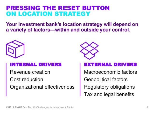 Challenge Pressing Reset On Location Strategy Top Challenges F - Top investment banks