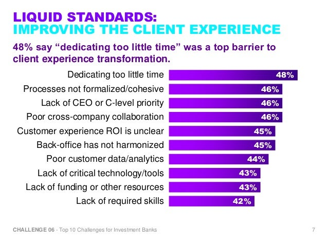 The Top 10 Challenges Of Special >> Challenge 6 Improving The Client Experience Top 10 Challenges For I