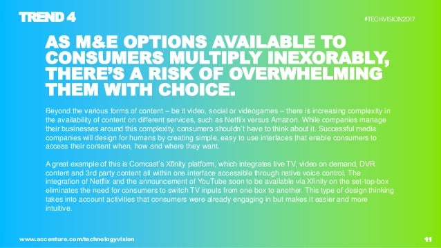 11www.accenture.com/technologyvision AS M&E OPTIONS AVAILABLE TO CONSUMERS MULTIPLY INEXORABLY, THERE'S A RISK OF OVERWHEL...