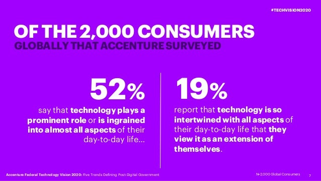 7 GLOBALLYTHATACCENTURESURVEYED OFTHE2,000CONSUMERS 52% say that technology plays a prominent role or is ingrained into al...