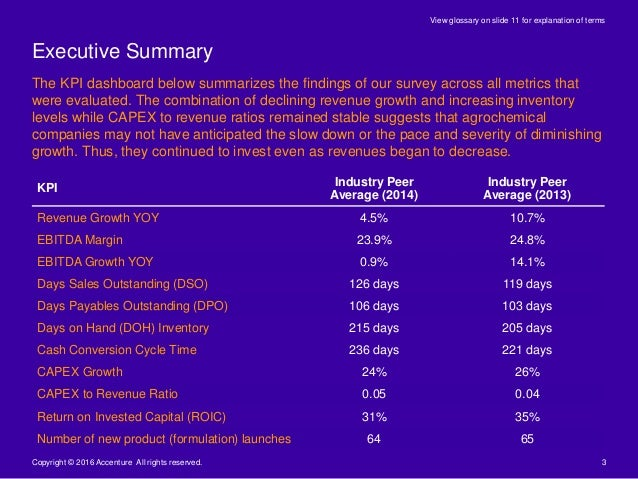 Executive Summary The KPI dashboard below summarizes the findings of our survey across all metrics that were evaluated. Th...