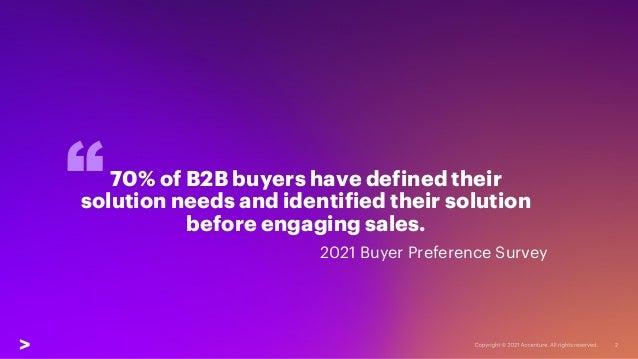 B2B Sales of the Future  Slide 2