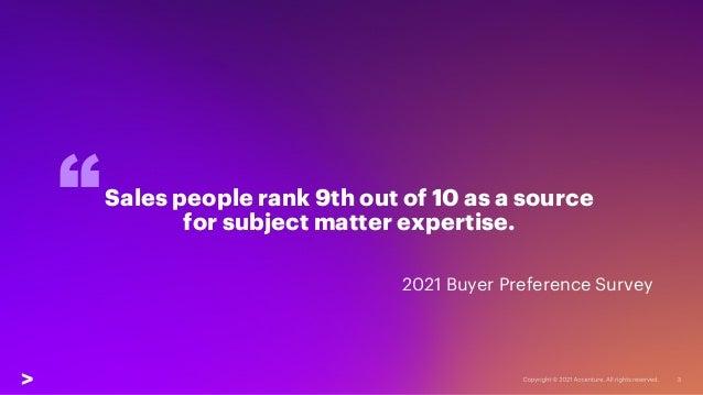 B2B Sales of the Future  Slide 3