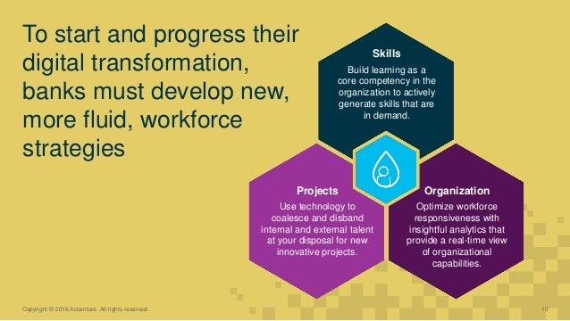 To start and progress their digital transformation, banks must develop new, more fluid, workforce strategies 10Copyright ©...