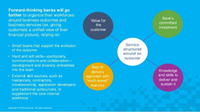 11Copyright © 2015 Accenture All rights reserved. Forward-thinking banks will go further to organize their workforces arou...