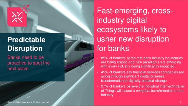 Copyright © 2016 Accenture All rights reserved. Predictable Disruption Banks need to be proactive to spot the next wave 15...