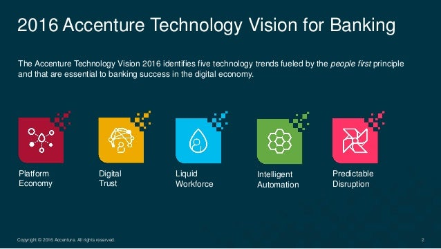 Accenture Technology Vision For Banking