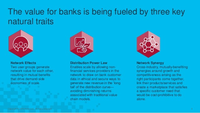The value for banks is being fueled by three key natural traits 4Copyright © 2016 Accenture. All rights reserved. Distribu...
