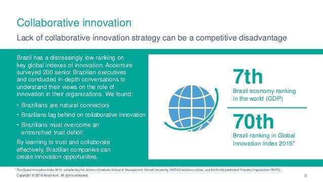 Brazil Innovation research 2015 Slide 2
