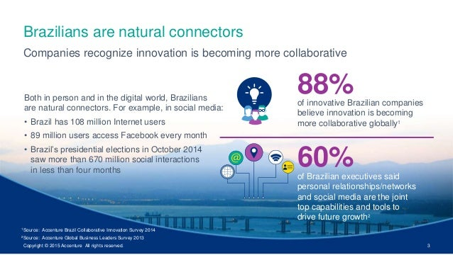 Brazil Innovation research 2015 Slide 3