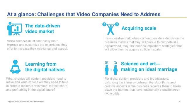 At a glance: Challenges that Video Companies Need to Address 5 The data-driven video market Learning from the digital nati...