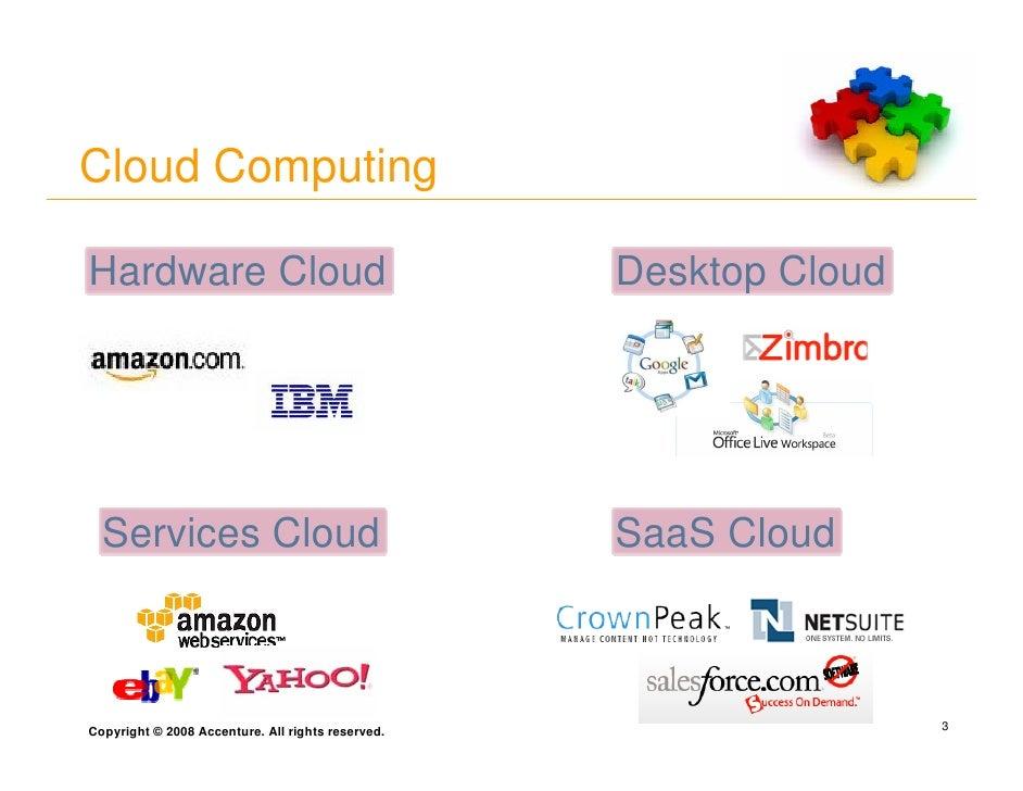 Cloud Computing  Hardware Cloud                                     Desktop Cloud       Services Cloud                    ...