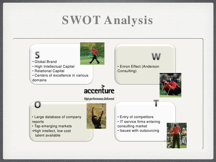 swot analysis of enron case study The swot analysis model is a strategic management tool that assesses the strengths, weaknesses, opportunities, and threats (swot) relevant to the business and its internal and external environment in this business analysis case, the swot analysis of starbucks coffee considers the strengths and weaknesses (internal strategic factors) inherent.
