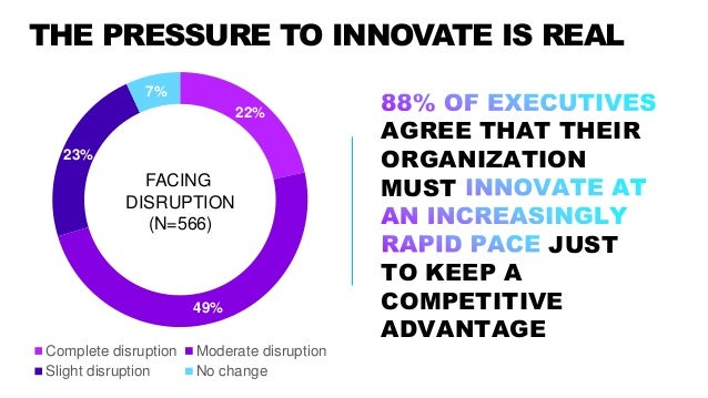 Technology Management Image: Preparing For A Decade Of Unprecedented Digital Disruption