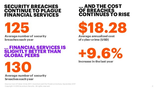 Cost of Cyber Crime: Financial Services  Slide 2