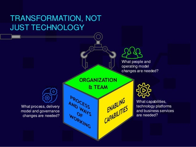 What people and operating model changes are needed? What capabilities, technology platforms and business services are need...