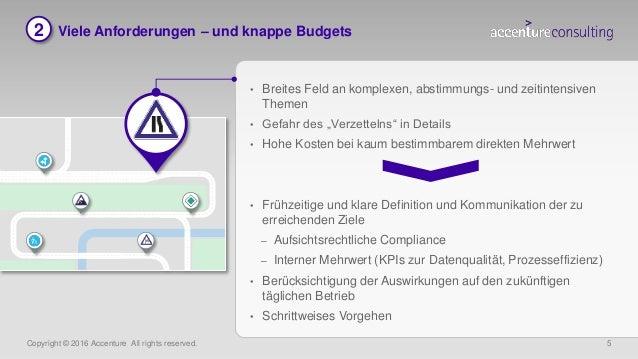 Copyright © 2016 Accenture All rights reserved. 5 Viele Anforderungen – und knappe Budgets • Breites Feld an komplexen, ab...