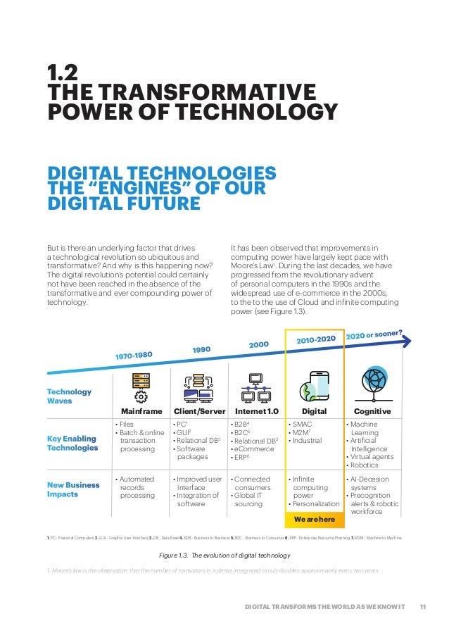 11DIGITAL TRANSFORMS THE WORLD AS WE KNOW IT 1.2 THE TRANSFORMATIVE POWER OF TECHNOLOGY But is there an underlying factor ...