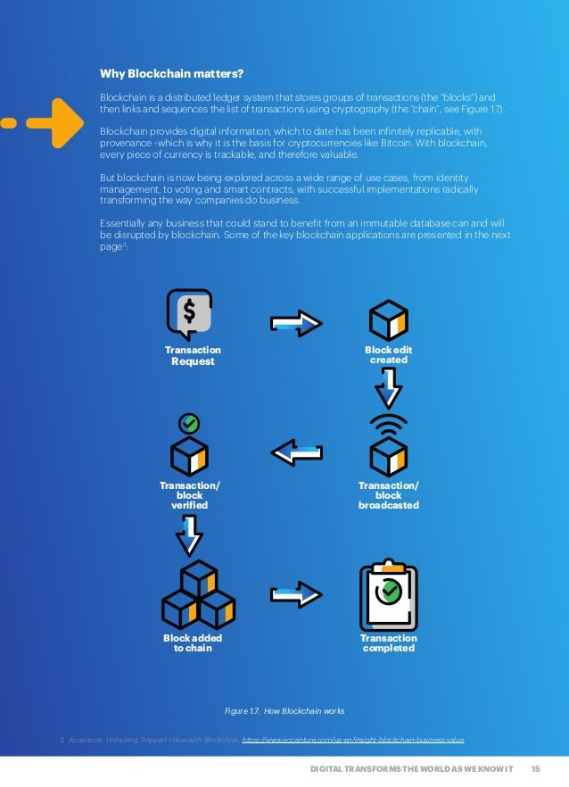 15DIGITAL TRANSFORMS THE WORLD AS WE KNOW IT Why Blockchain matters? Blockchain is a distributed ledger system that stores...