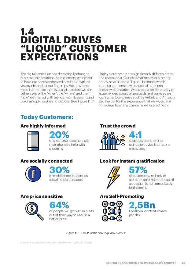 25DIGITAL TRANSFORMS THE WORLD AS WE KNOW IT The digital revolution has dramatically changed customer expectations. As cus...