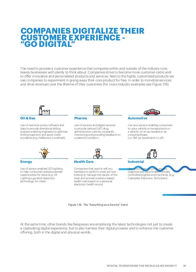 31DIGITAL TRANSFORMS THE WORLD AS WE KNOW IT The need to provide a customer experience that competes within and outside of...