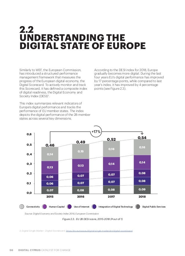 56 DIGITAL CYPRUS CATALYST FOR CHANGE 2.2 UNDERSTANDING THE DIGITAL STATE OF EUROPE Similarly to WEF, the European Commiss...
