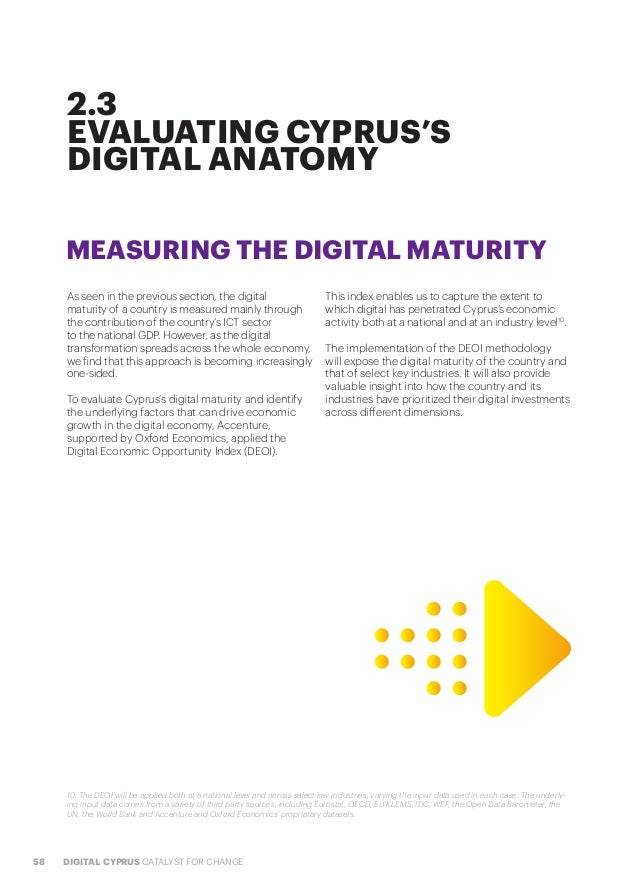 58 DIGITAL CYPRUS CATALYST FOR CHANGE 10. The DEOI will be applied both at a national level and across select key industri...