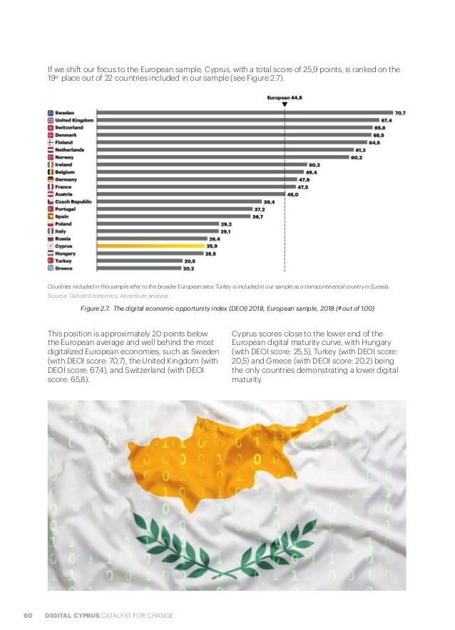 60 DIGITAL CYPRUS CATALYST FOR CHANGE If we shift our focus to the European sample, Cyprus, with a total score of 25,9 poi...