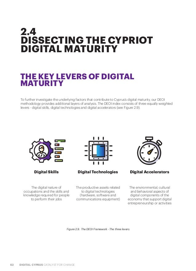 62 DIGITAL CYPRUS CATALYST FOR CHANGE To further investigate the underlying factors that contribute to Cyprus's digital ma...