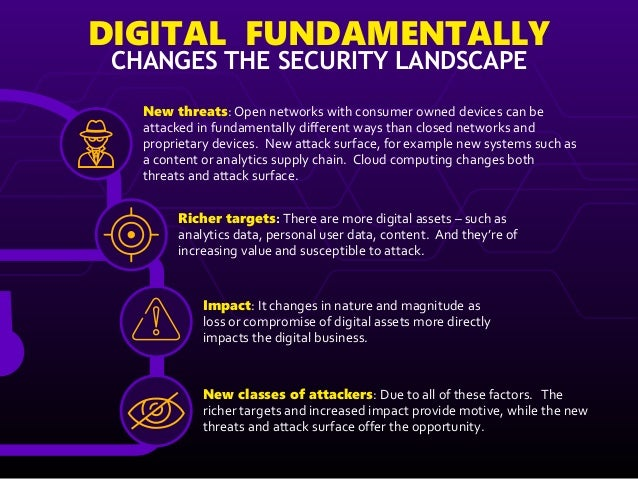 DIGITAL FUNDAMENTALLY CHANGES THE SECURITY LANDSCAPE New threats: Open networks with consumer owned devices can be attacke...