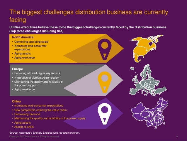 Copyright © 2016 Accenture All rights reserved. 6 The biggest challenges distribution business are currently facing d Nort...