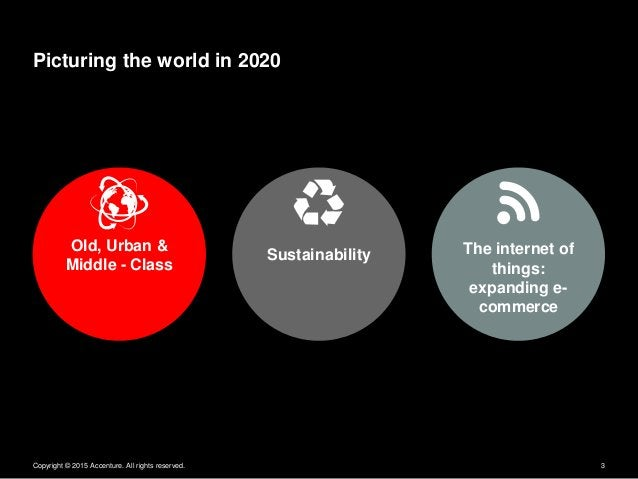 Copyright © 2015 Accenture. All rights reserved. 3 Picturing the world in 2020 Old, Urban & Middle - Class Sustainability ...