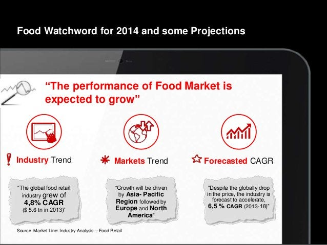 Copyright © 2015 Accenture. All rights reserved. 4 Food Watchword for 2014 and some Projections Industry Trend Forecasted ...