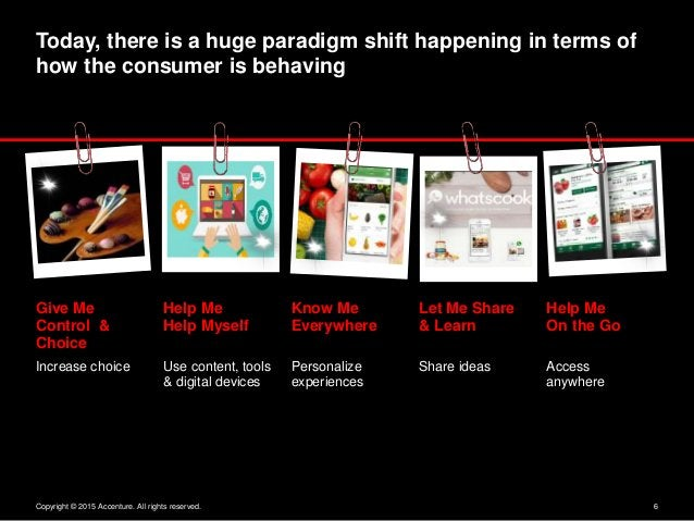 Copyright © 2015 Accenture. All rights reserved. 6 Today, there is a huge paradigm shift happening in terms of how the con...